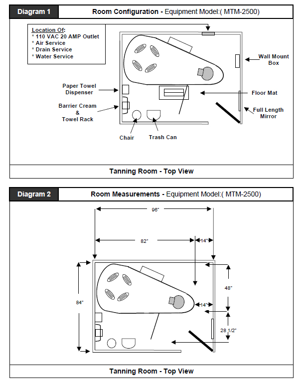 diagram of a sunless tanning booth layout